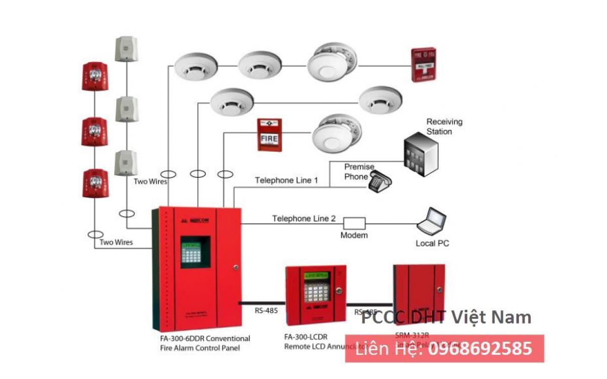 Dịch vụ bảo trì bảo dưỡng hệ thống phòng cháy chữa cháy tại KHU CÔNG NGHIỆP ITAHAN
