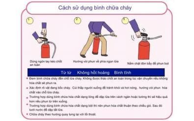 3 Bước dùng bình chữa cháy