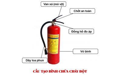 Bình chữa cháy ABC 8kg