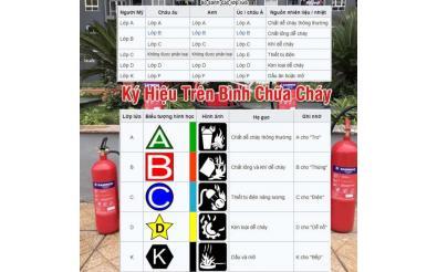 Bình chữa cháy dùng được mấy lần