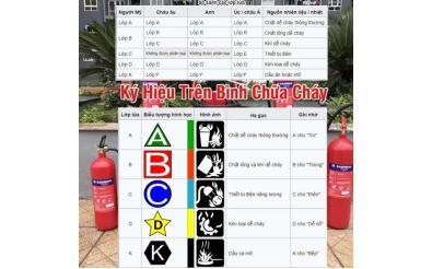 Ký hiệu bình chữa cháy