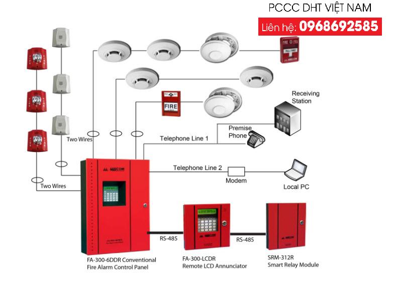 Dịch vụ bảo trì bảo dưỡng hệ thống phòng cháy chữa cháy tại Bắc Ninh