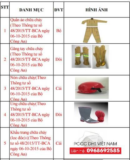 Quy định của thông tư 48 về quần áo chữa cháy