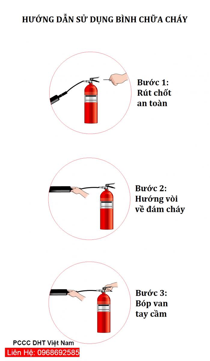 Hướng dẫn sử dụng bình chữa cháy dạng bột