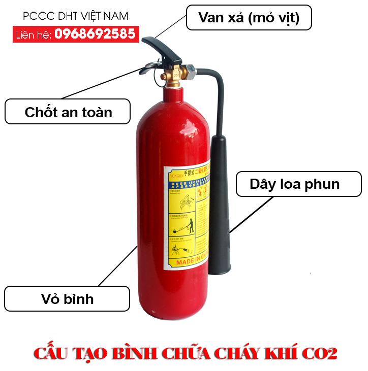 Cấu tạo bình chữa cháy